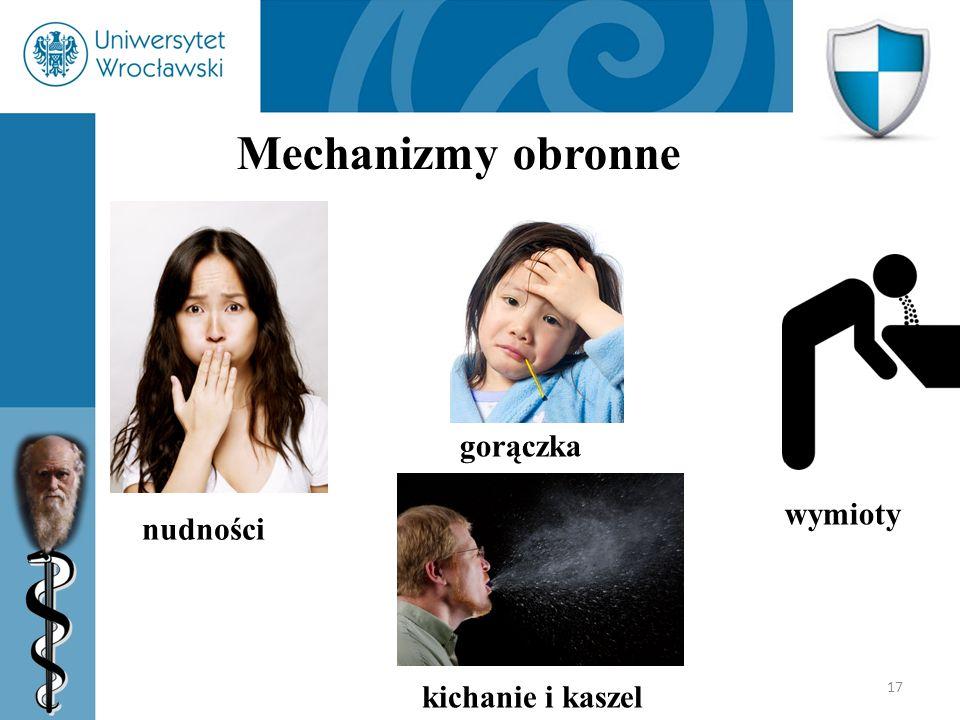 Mechanizmy obronne gorączka wymioty nudności kichanie i kaszel