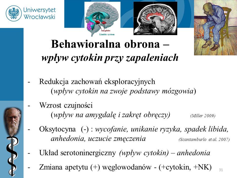 Behawioralna obrona – wpływ cytokin przy zapaleniach