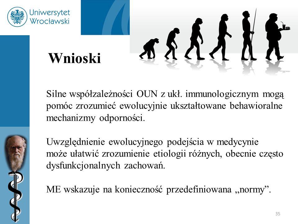 Wnioski Silne współzależności OUN z ukł. immunologicznym mogą pomóc zrozumieć ewolucyjnie ukształtowane behawioralne mechanizmy odporności.