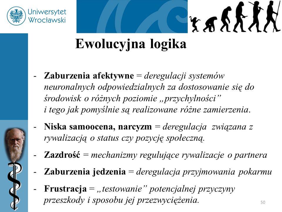 Ewolucyjna logika