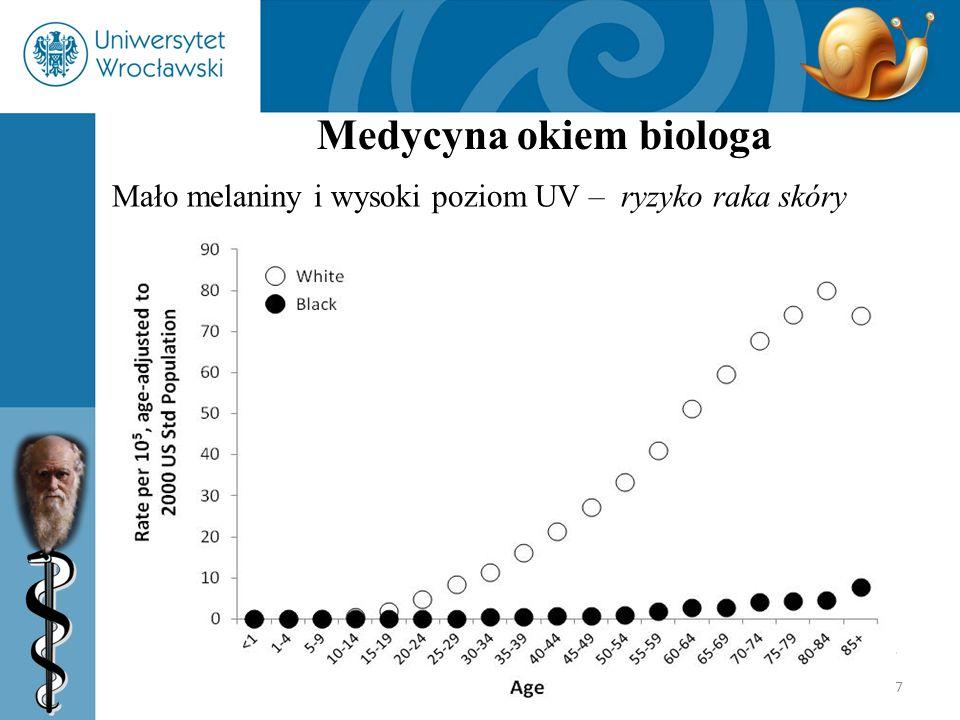 Medycyna okiem biologa