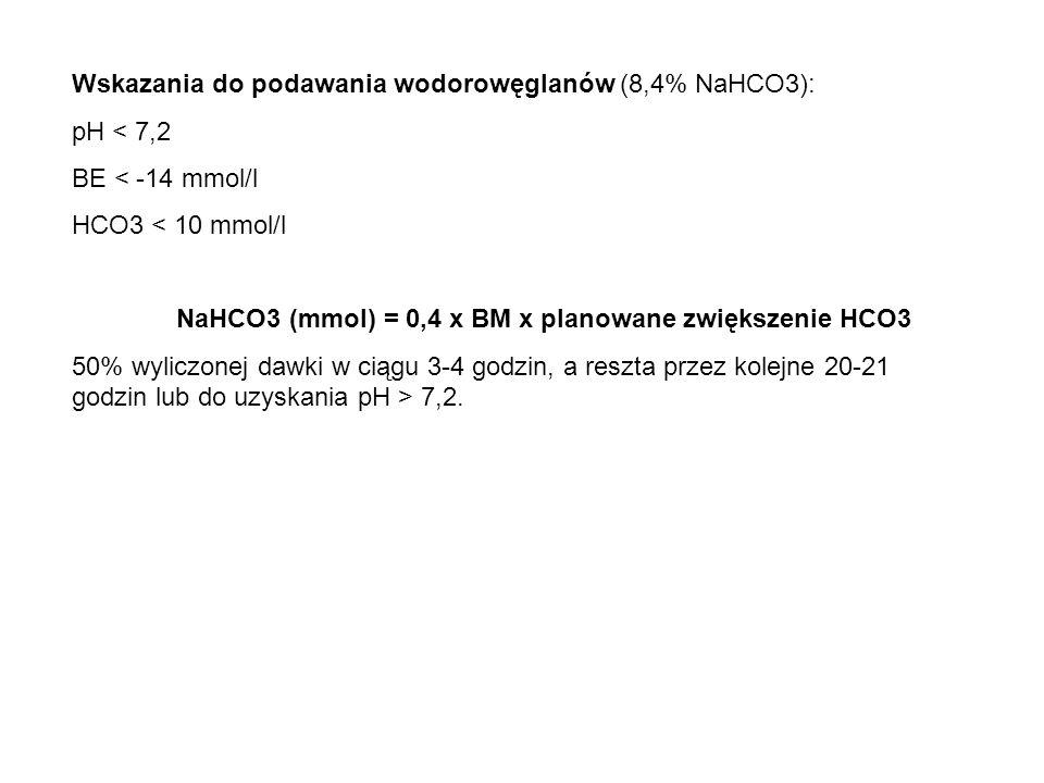 Wskazania do podawania wodorowęglanów (8,4% NaHCO3):