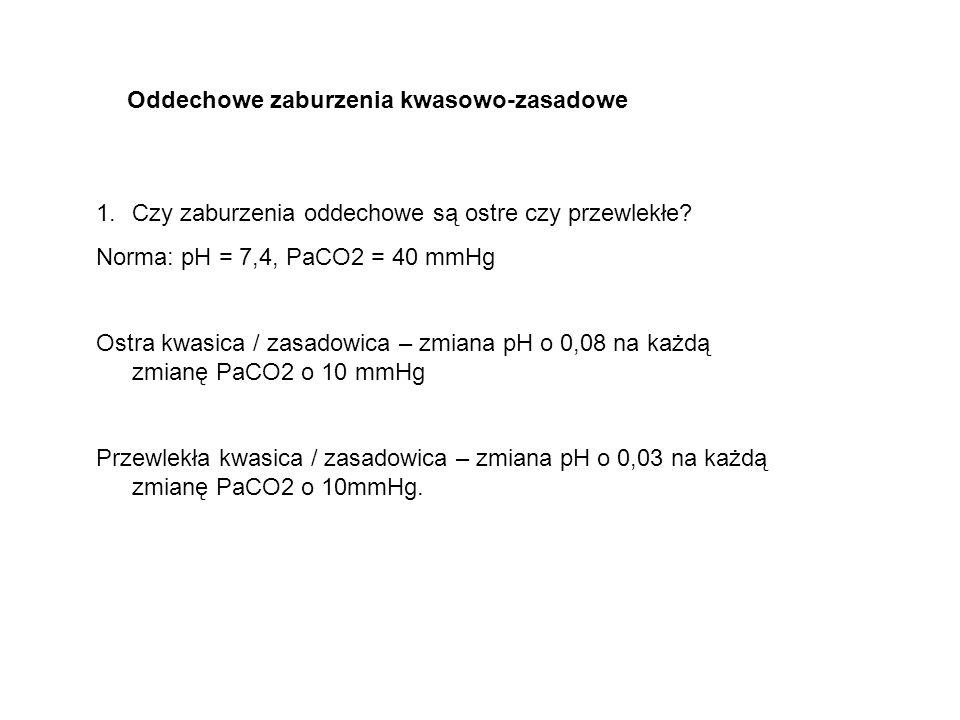 Oddechowe zaburzenia kwasowo-zasadowe