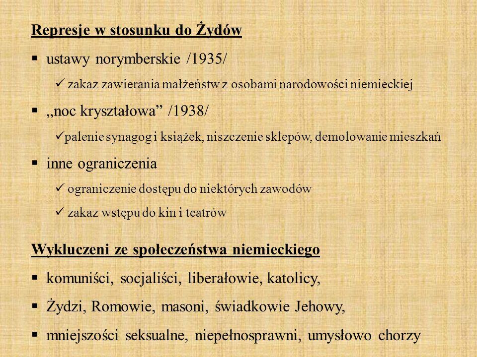 Represje w stosunku do Żydów ustawy norymberskie /1935/
