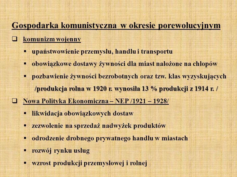 /produkcja rolna w 1920 r. wynosiła 13 % produkcji z 1914 r. /