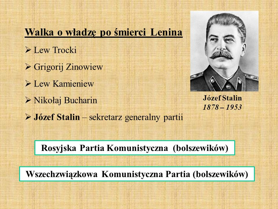 Walka o władzę po śmierci Lenina