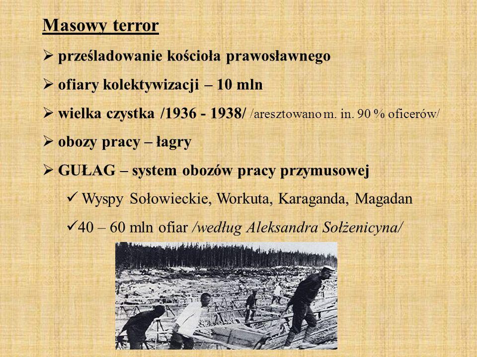 Masowy terror prześladowanie kościoła prawosławnego