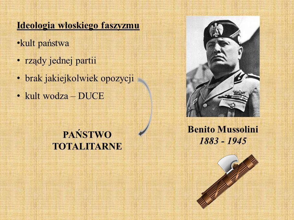Ideologia włoskiego faszyzmu