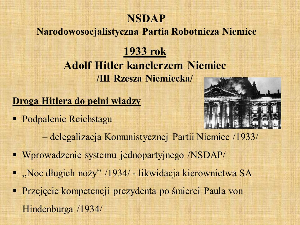 NSDAP 1933 rok Adolf Hitler kanclerzem Niemiec