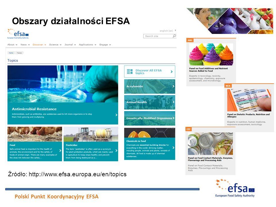 Obszary działalności EFSA