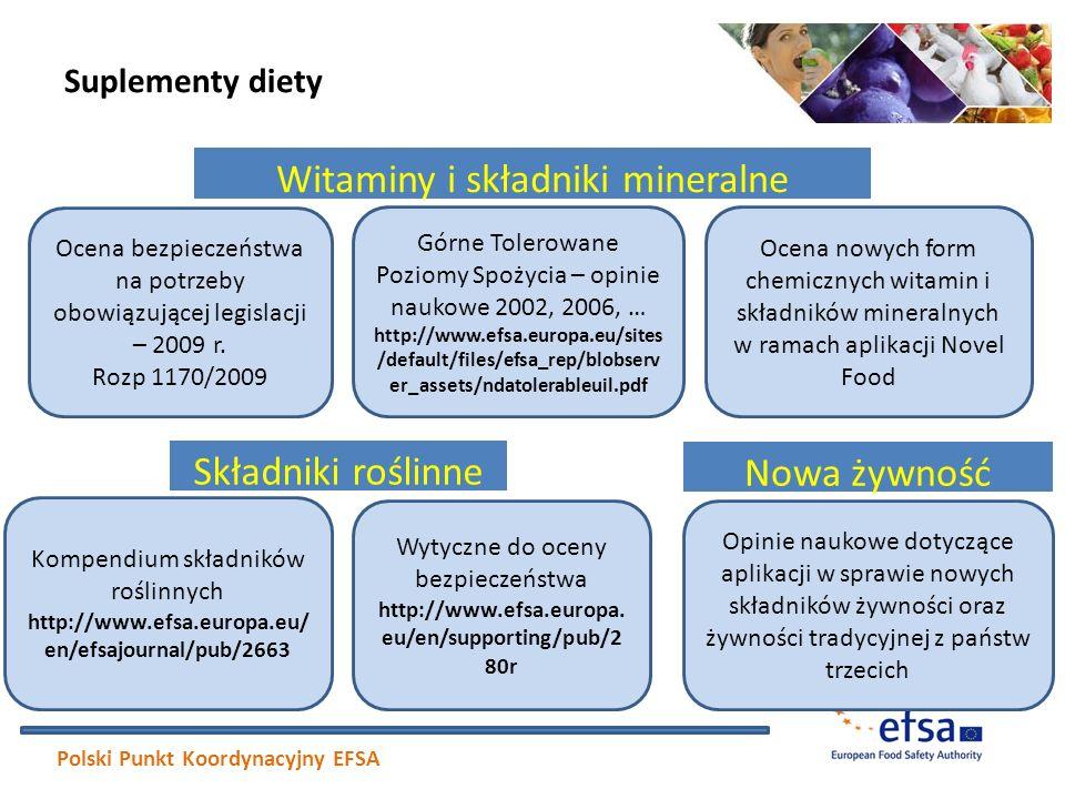 Witaminy i składniki mineralne
