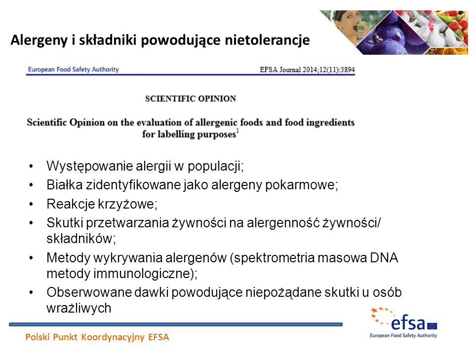 Alergeny i składniki powodujące nietolerancje