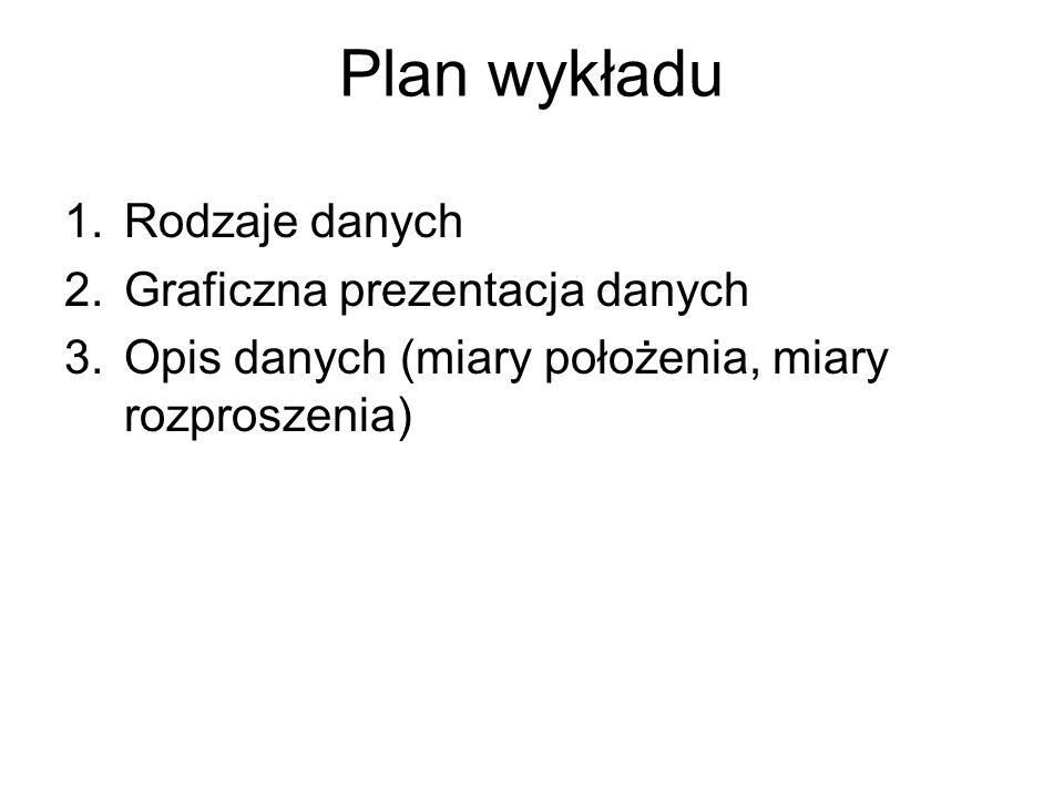 Plan wykładu Rodzaje danych Graficzna prezentacja danych