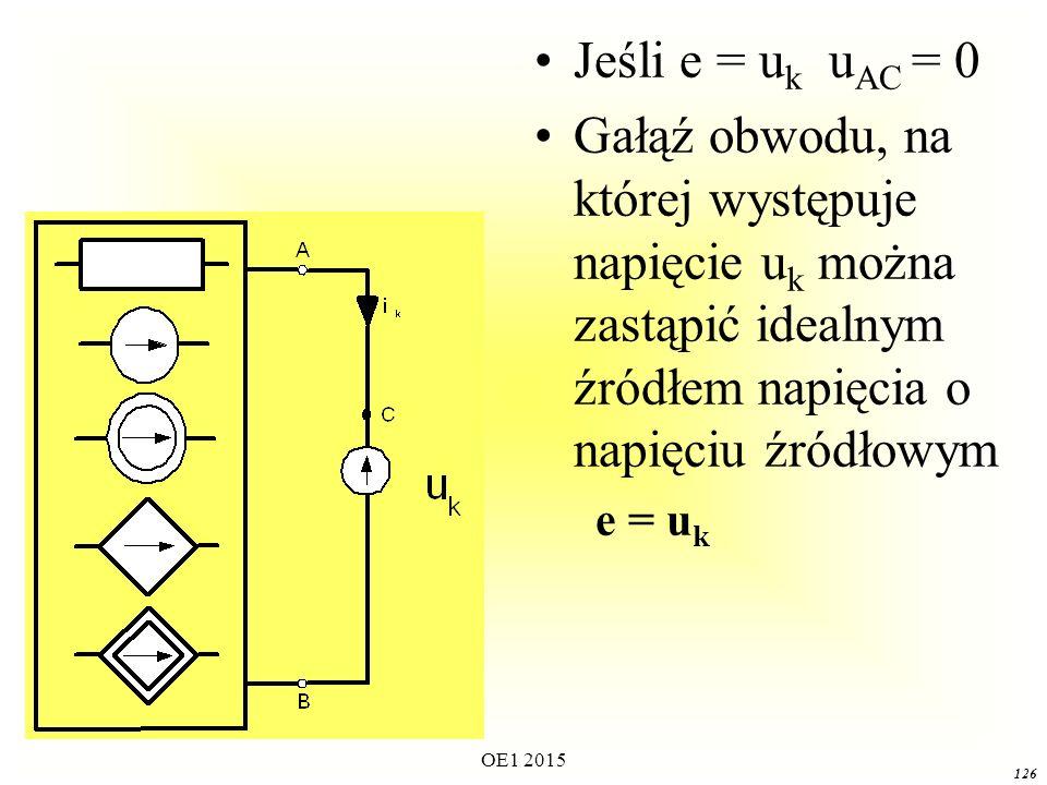 Jeśli e = uk uAC = 0 Gałąź obwodu, na której występuje napięcie uk można zastąpić idealnym źródłem napięcia o napięciu źródłowym.