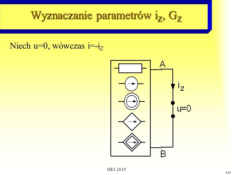 Wyznaczanie parametrów iZ, GZ
