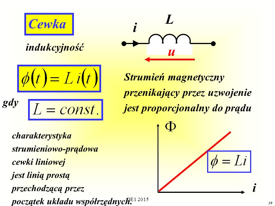 L Cewka i u i indukcyjność Strumień magnetyczny