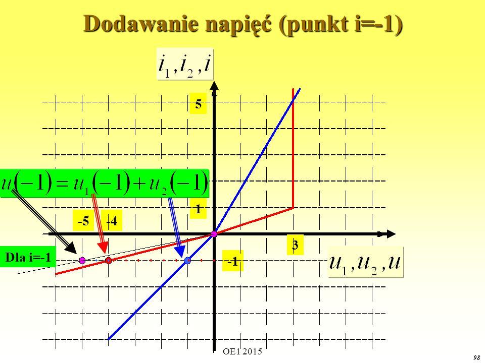 Dodawanie napięć (punkt i=-1)