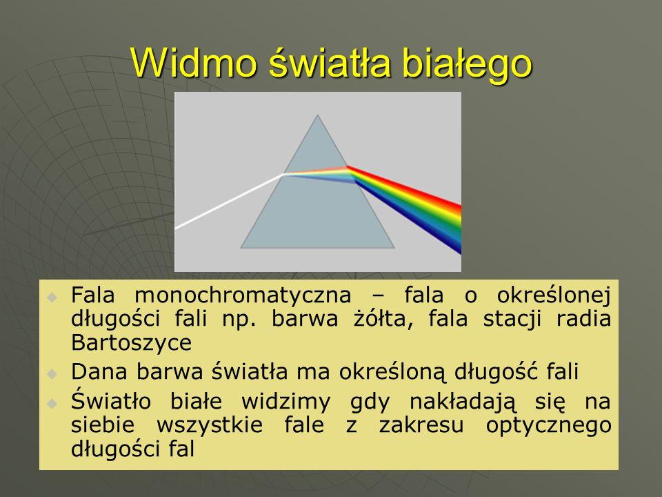 Widmo światła białego Fala monochromatyczna – fala o określonej długości fali np. barwa żółta, fala stacji radia Bartoszyce.