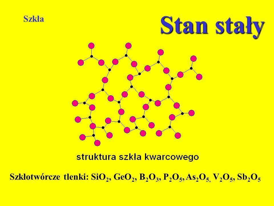 Stan stały Szkła Szkłotwórcze tlenki: SiO2, GeO2, B2O3, P2O5, As2O5, V2O5, Sb2O5