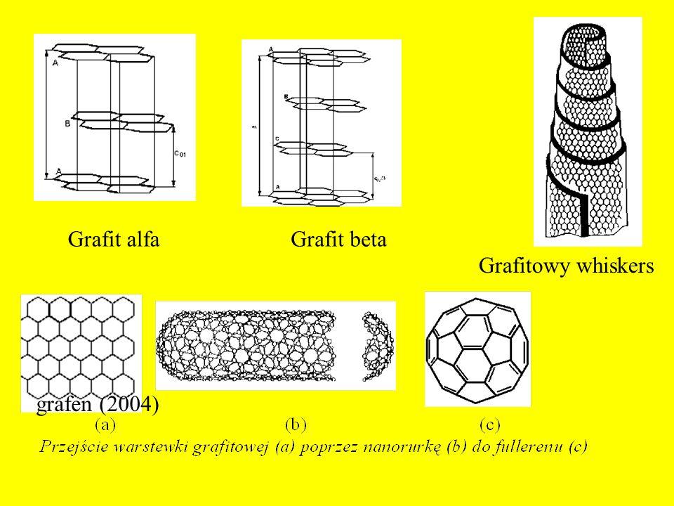 Grafit alfa Grafit beta Grafitowy whiskers grafen (2004)