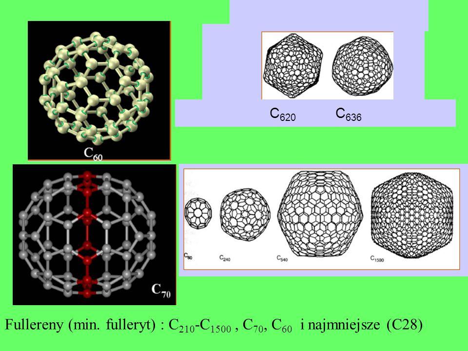 Fullereny (min. fulleryt) : C210-C1500 , C70, C60 i najmniejsze (C28)
