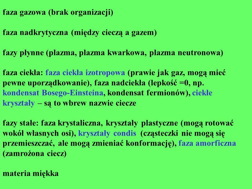 faza gazowa (brak organizacji)