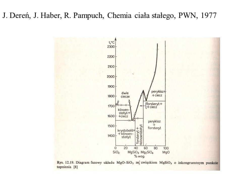 J. Dereń, J. Haber, R. Pampuch, Chemia ciała stałego, PWN, 1977