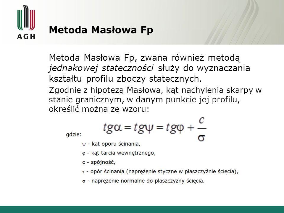 Metoda Masłowa Fp Metoda Masłowa Fp, zwana również metodą jednakowej stateczności służy do wyznaczania kształtu profilu zboczy statecznych.