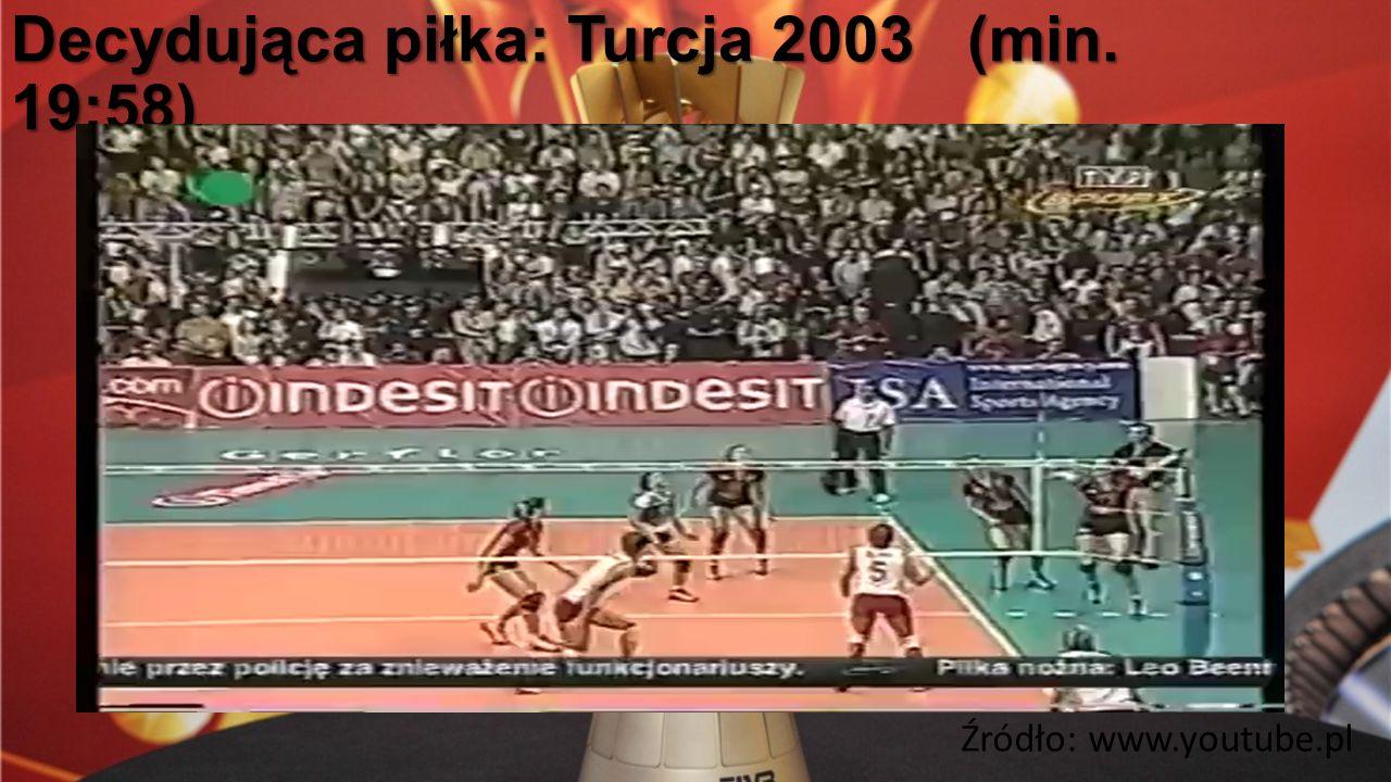 Decydująca piłka: Turcja 2003 (min. 19:58)