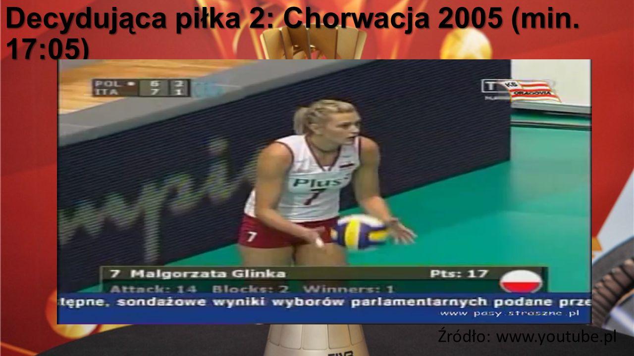 Decydująca piłka 2: Chorwacja 2005 (min. 17:05)
