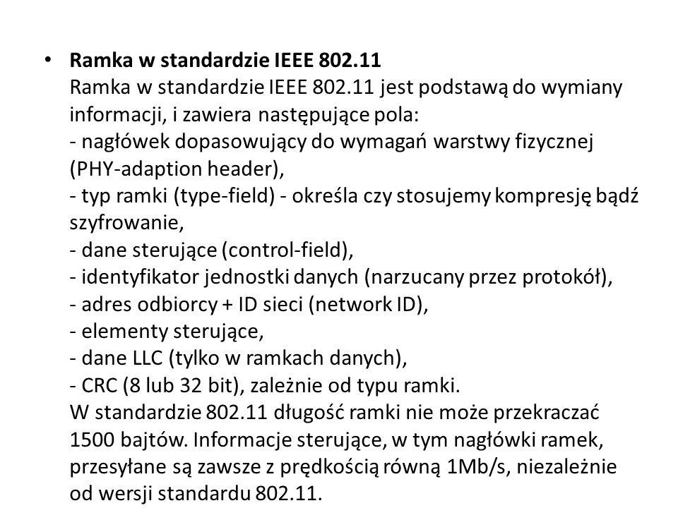Ramka w standardzie IEEE 802. 11 Ramka w standardzie IEEE 802