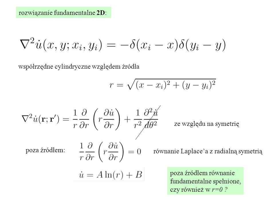 rozwiązanie fundamentalne 2D: