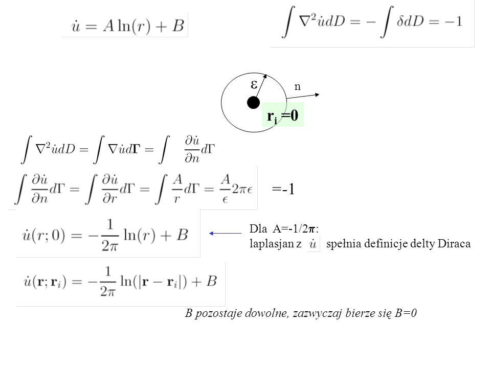 e e. n. ri =0. =-1. Dla A=-1/2p: laplasjan z spełnia definicje delty Diraca.