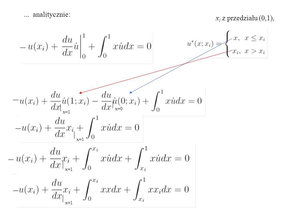 ... analitycznie: xi z przedziału (0,1), x=0 x=1 x=1 x=1 x=1