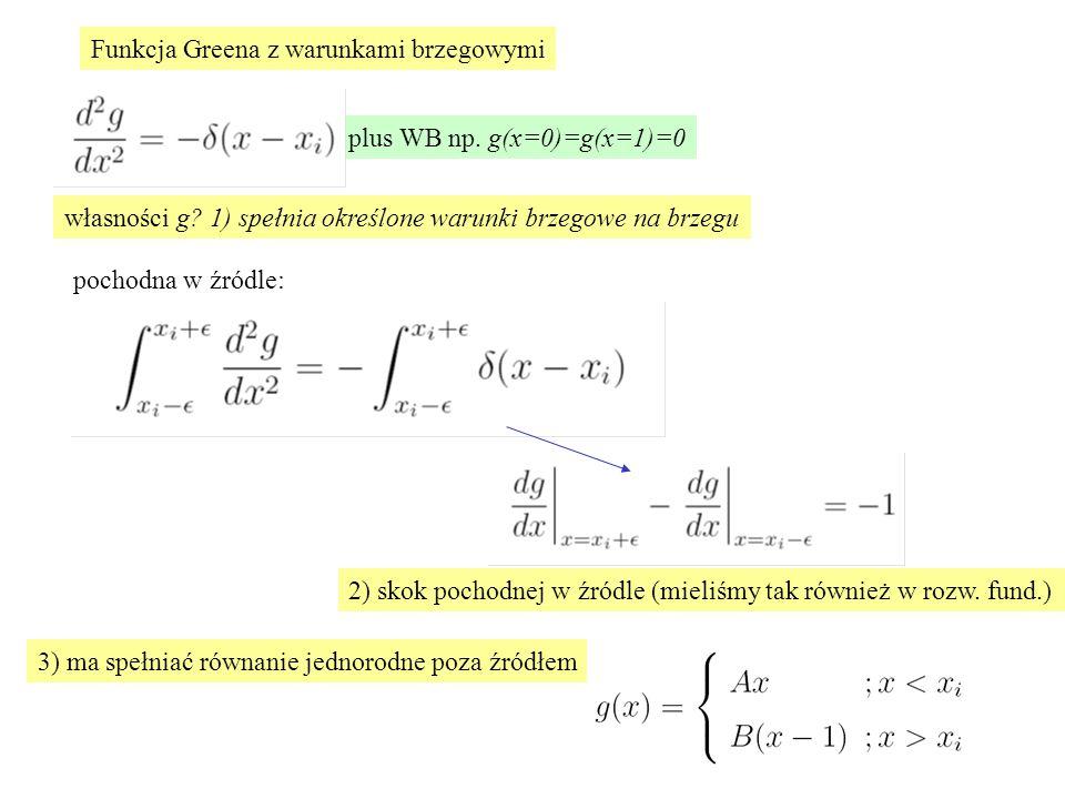 Funkcja Greena z warunkami brzegowymi