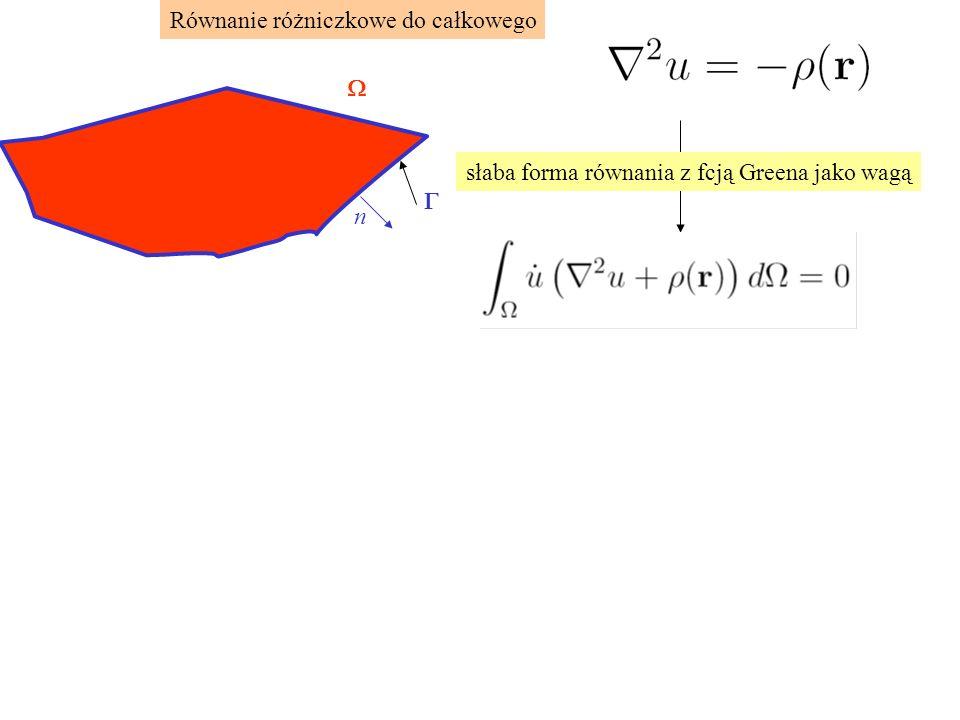 Równanie różniczkowe do całkowego