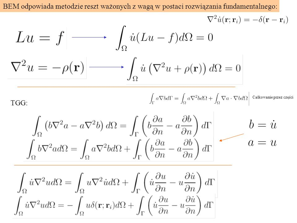 BEM odpowiada metodzie reszt ważonych z wagą w postaci rozwiązania fundamentalnego:
