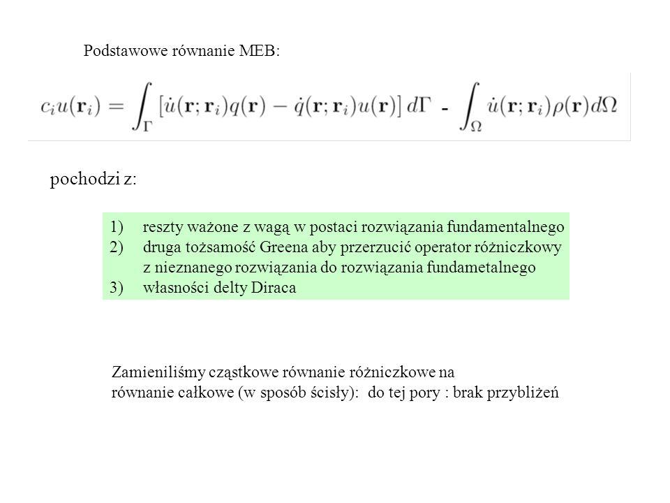 - pochodzi z: Podstawowe równanie MEB: