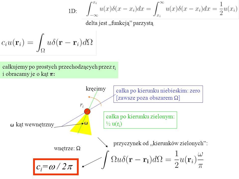 """ci=w / 2p 1D: delta jest """"funkcją parzystą"""