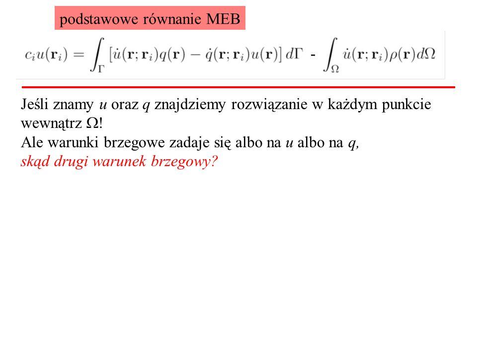 podstawowe równanie MEB