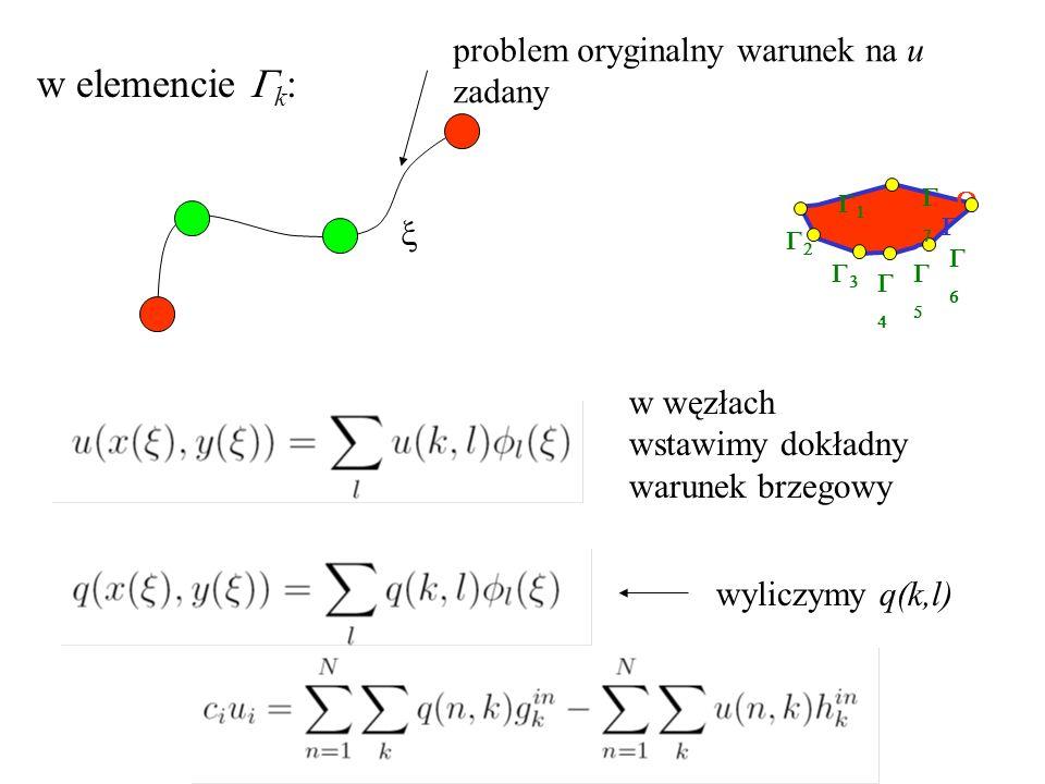 w elemencie Gk: problem oryginalny warunek na u zadany x w węzłach