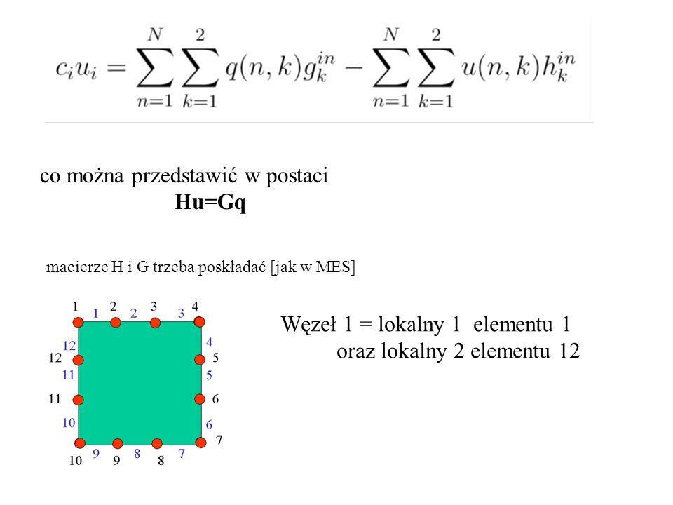 co można przedstawić w postaci Hu=Gq
