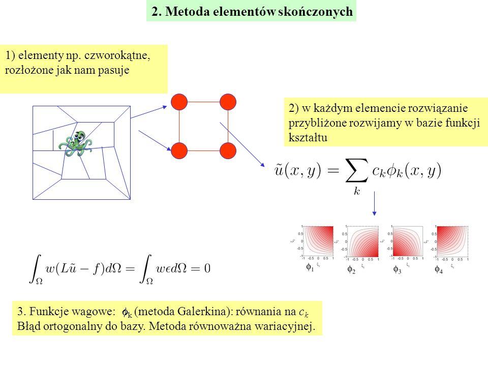 2. Metoda elementów skończonych