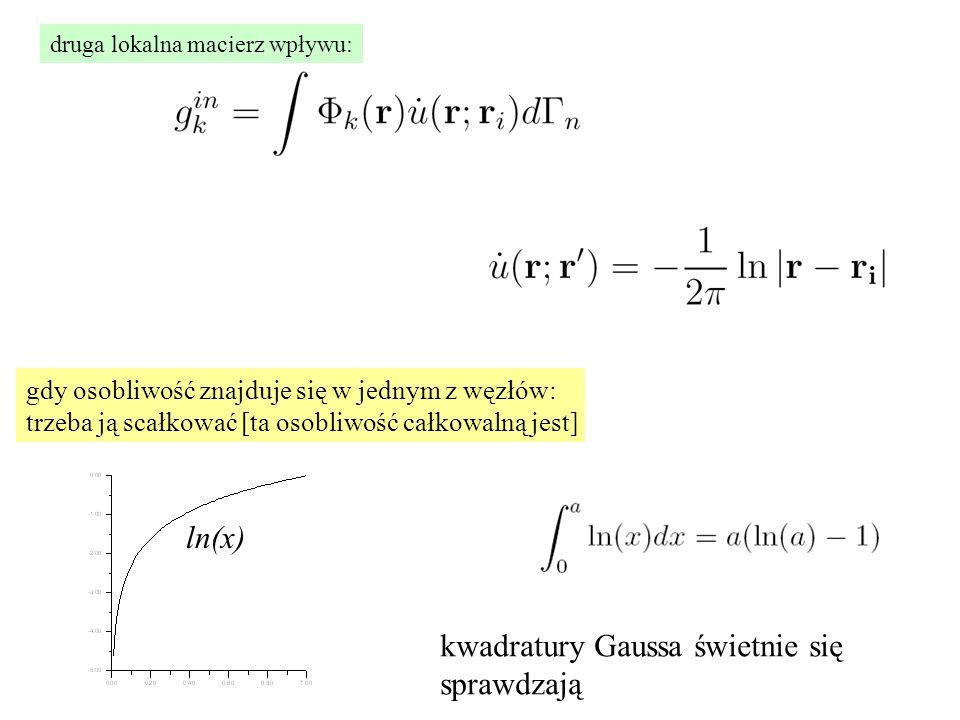 kwadratury Gaussa świetnie się sprawdzają