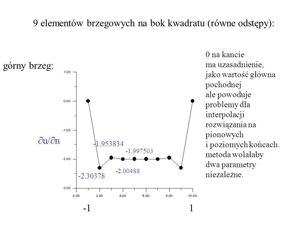 9 elementów brzegowych na bok kwadratu (równe odstępy):