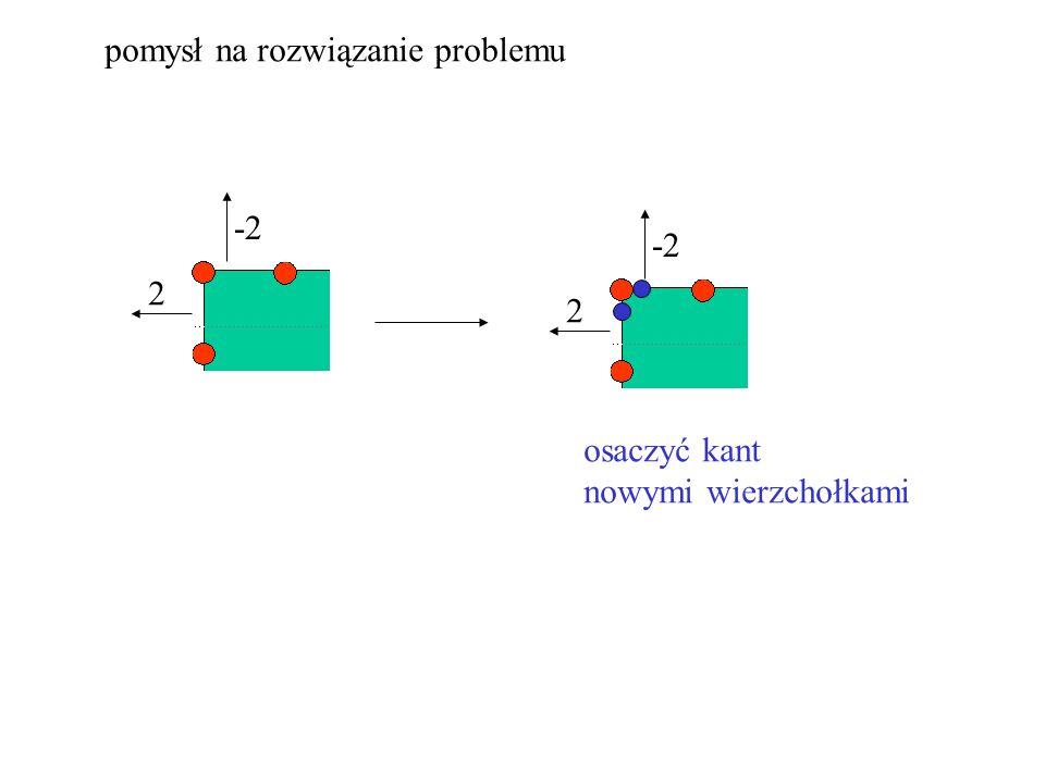 pomysł na rozwiązanie problemu