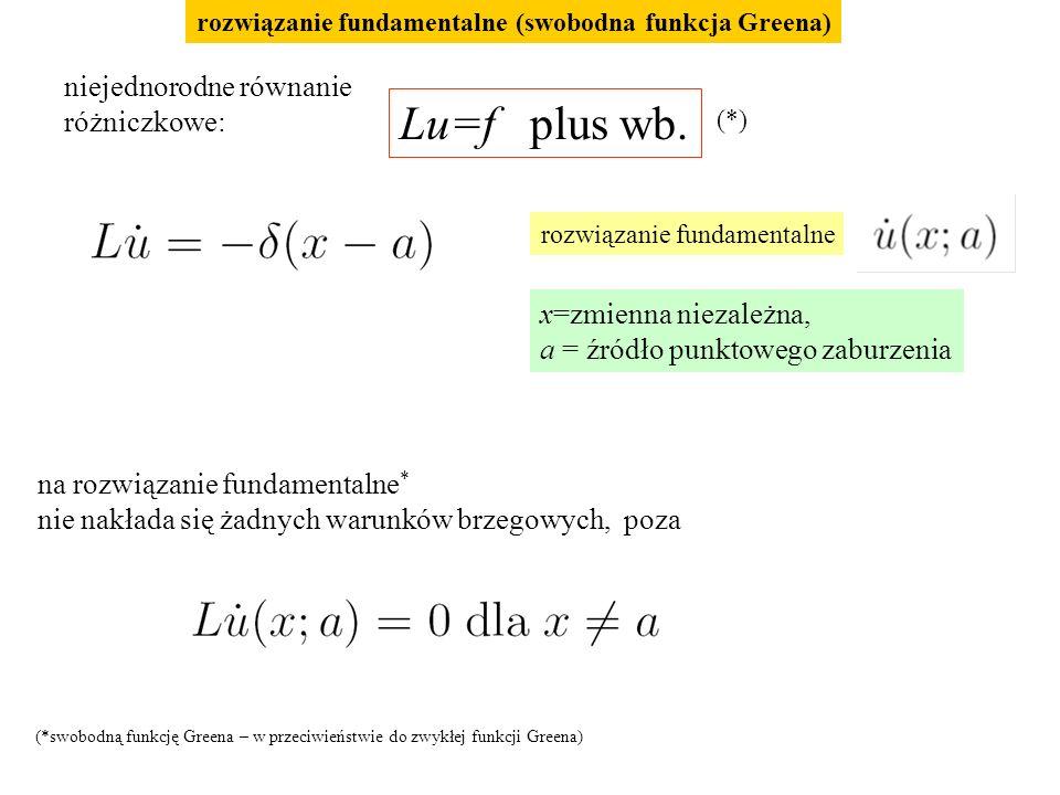 Lu=f plus wb. niejednorodne równanie różniczkowe: