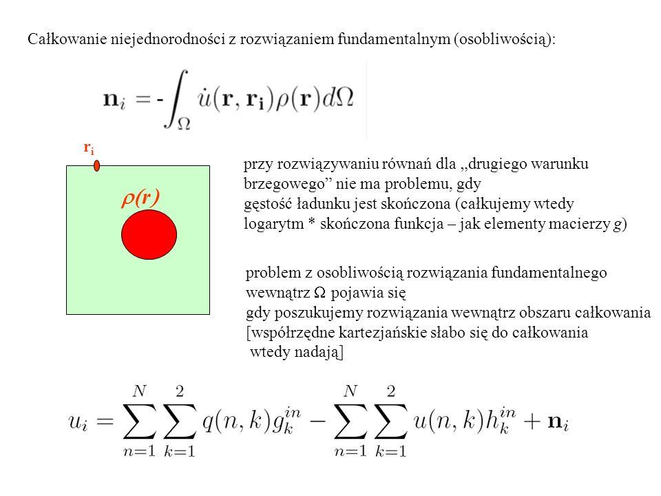 Całkowanie niejednorodności z rozwiązaniem fundamentalnym (osobliwością):