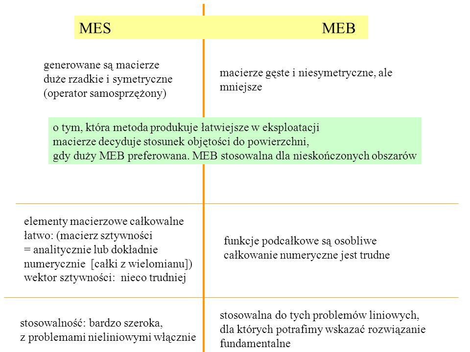 MES MEB generowane są macierze duże rzadkie i symetryczne
