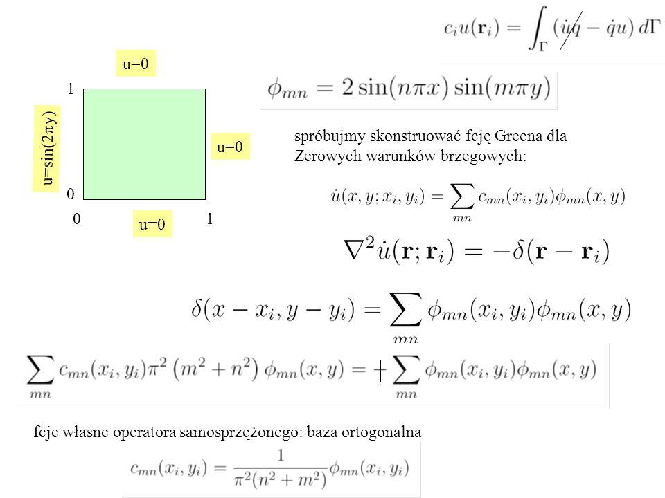 u=0 1. spróbujmy skonstruować fcję Greena dla. Zerowych warunków brzegowych: u=sin(2py) u=0. 0 1.